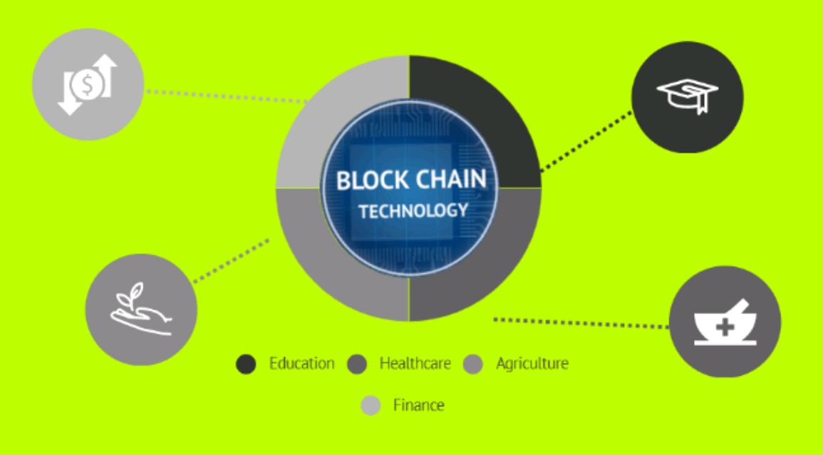 Blockchain Startups in Africa: One Roadmap to a Prosperous Future